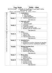 BLOCCK 1- L 1-         2nd year      - Eng. math..doc