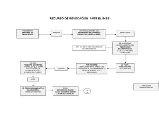 RECURSO DE REVOCACIÓN  ANTE EL IMSS.doc