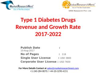 Type 1 Diabetes Drugs Revenue and Growth Rate 2017-2022.pptx